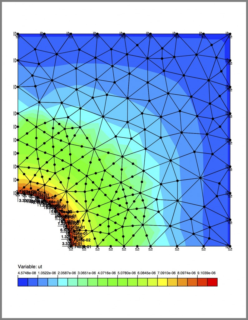 THe use of transitional elements, in this case 4-nopded triangles, reduces the number of degrees of freedom and the solution time. Compare the contour plot with the previous ones. No loss of quality, yet considerably shorter solution time.